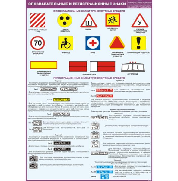 """Плакат """"Опознавательные и регистрационные знаки"""""""
