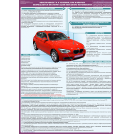 """Плакат """"Неисправности и условия, при которых запрещается эксплуатация легкового автомобиля"""""""
