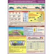 """Плакат """"Способы и методы торможения, тормозная динамичность автомобиля, методы контроля и наблюдения за автомобильными потоками на дороге, прилегающей к ней обочине и территории, обзорность"""""""