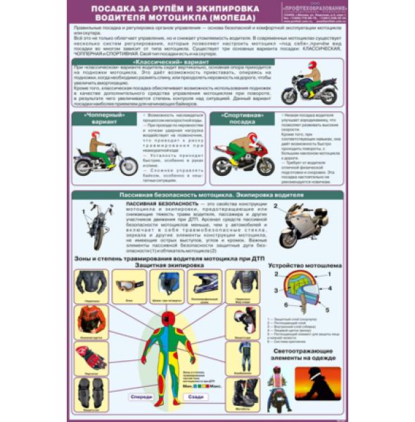 "Плакат ""Посадка за рулем и экипировка водителя мотоцикла (мопеда)"""