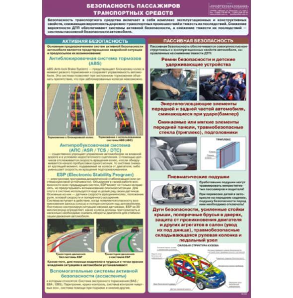 """Плакат """"Безопасность пассажиров транспортных средств"""""""