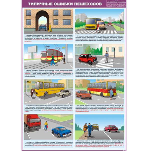 """Плакат """"Типичные ошибки пешеходов"""""""