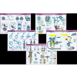 """Комплект плакатов """"Принципиальные схемы устройства  и   работы  систем и механизмов мотоциклов"""""""