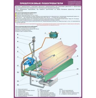 """Плакат """"Предпусковые подогреватели"""""""