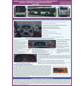 """Плакат """"Кабина, органы управления и контрольно-измерительные приборы, системы пассивной безопасности"""""""