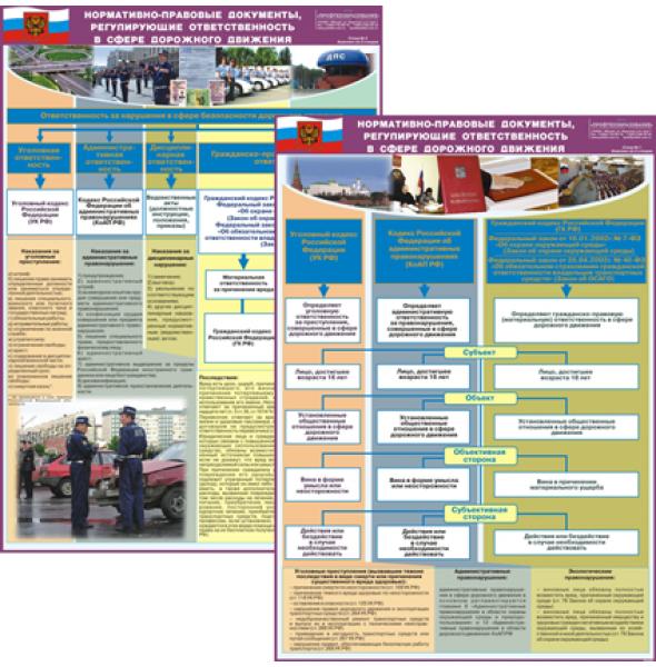 Комплект стендов «Нормативно-правовые документы, регулирующие отношения в сфере дорожного движения»