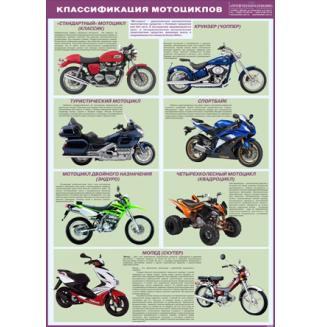 "Стенд ""Классификация мотоциклов"""