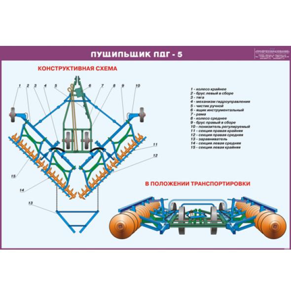 Стенд «Лущильщик ЛДГ-5»