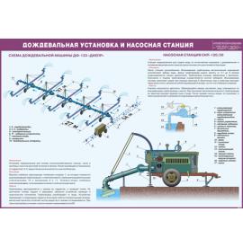 Стенд «Дождевальная установка и насосная станция»