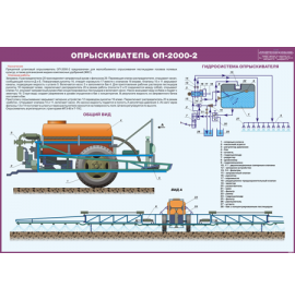 Стенд «ОпрыскивательОП-2000-2»