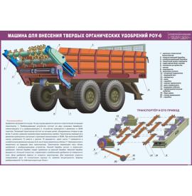 Стенд «Машина для внесения твердых органических удобрений РОУ-6»
