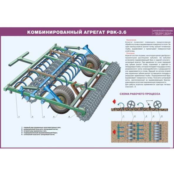 Стенд «Комбинированный агрегат РВК-3,6»