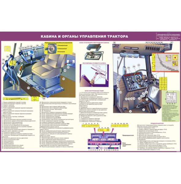 Стенд «Кабина и органы управления трактора»