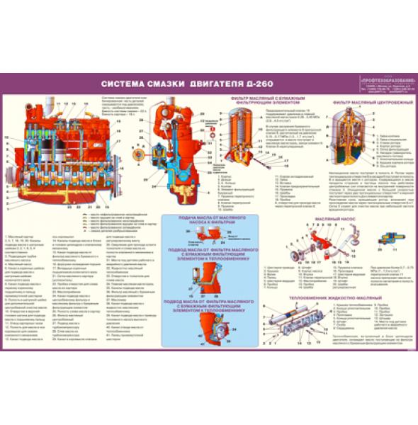 Стенд «Система смазки двигателя Д-260»