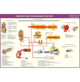 Стенд «Гидросистема трансмиссии трактора»