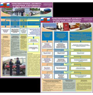"""Комплект плакатов """"Нормативно-правовые документы, регулирующие ответственность в сфере дорожного движения"""""""