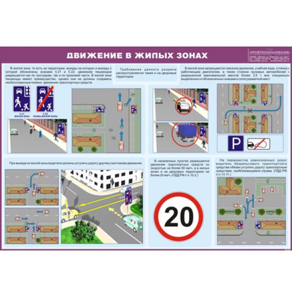 """Плакат """"Движение в жилых зонах"""""""
