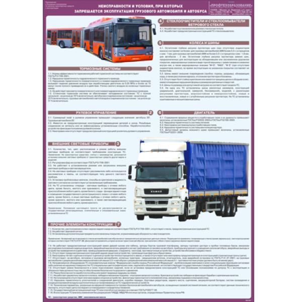 """Плакат """"Неисправности и условия, при которых запрещается эксплуатация грузового автомобиля и автобуса"""""""