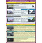 """Плакат """"Влияние дорожных условий на безопасность движения"""""""