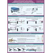 """Плакат """"Общее устройство прицепа, виды подвесок, применяемых на прицепах категории О1, электрооборудование, устройство узла сцепки и тягово-сцепного устройства"""""""