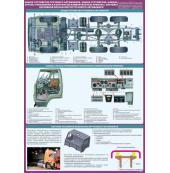 """Плакат """"Общее устройство грузового автомобиля. Общее устройство, кабина, органы управления и контрольно-измерительные приборы, системы пассивной безопасности грузового автомобиля"""""""