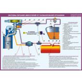 """Плакат """"Системы питания двигателей от газобаллонной установки"""""""