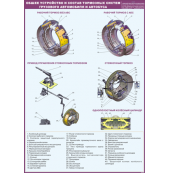 """Плакат """"Общее устройство и состав тормозных систем грузового автомобиля и автобуса"""""""