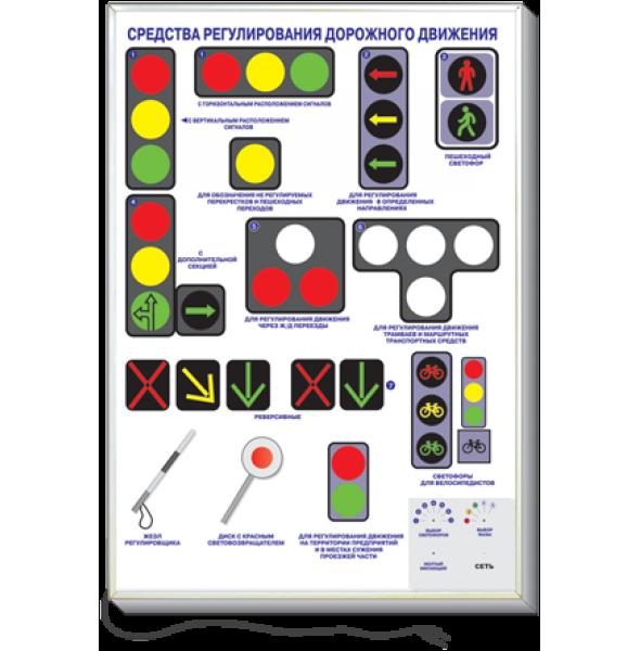 Средства регулирования дорожного движения