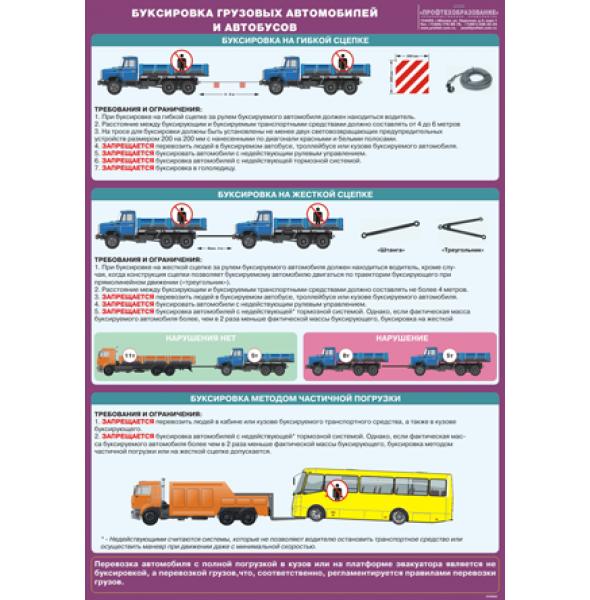 """Стенд """"Буксировка грузовых автомобилей и автобусов"""""""