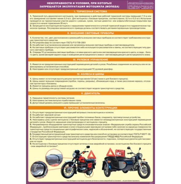 """Стенд """"Неисправности и условия, при которых запрещается эксплуатация мотоцикла (мопеда)"""""""