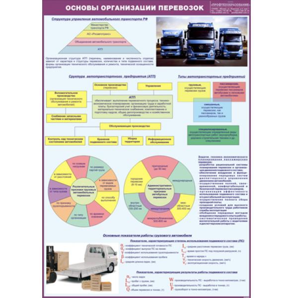 Стенд «Основы организации перевозок»
