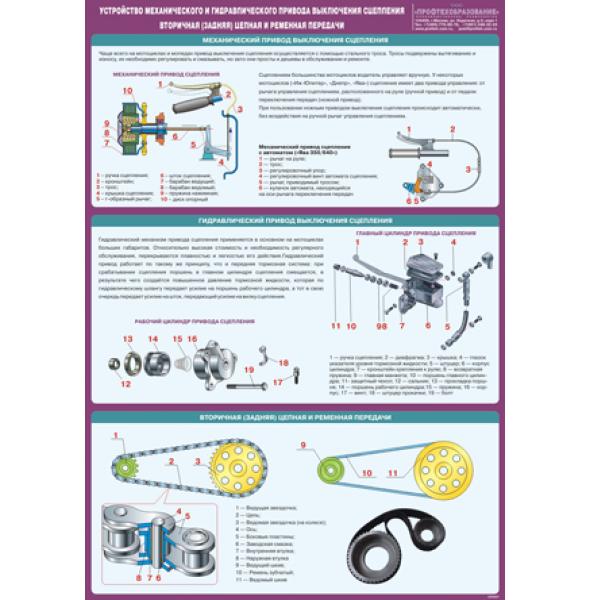 """Стенд """"Устройство механического и гидравлического привода выключения сцепления. Вторичная (задняя) цепная и ременная передачи"""""""
