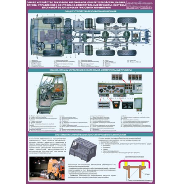 """Стенд """"Общее устройство грузового автомобиля. Общее устройство, кабина, органы управления и контрольно-измерительные приборы, системы пассивной безопасности грузового автомобиля"""""""