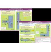 Комплект плакатов «Порядок и условия выполнения испытательных упражнений первого этапа практического экзамена на категории ВЕ, СЕ, DE» (2 шт)