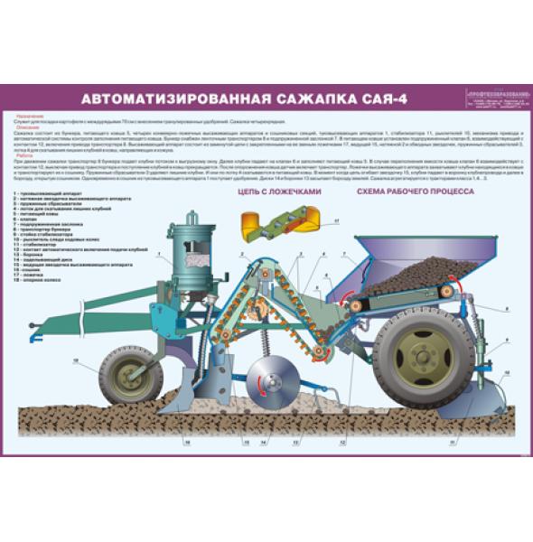 Стенд «Автоматизированная сажалка САЯ-4»
