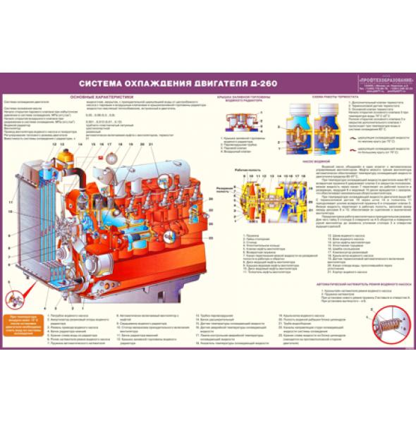 Стенд «Система охлаждения двигателя Д-260»