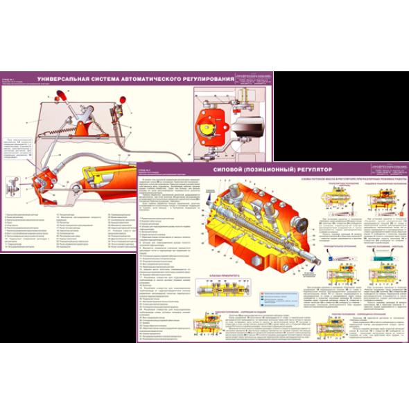 Cтенды «Система автоматического регулирования трактора»